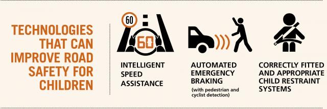 etsc infographic